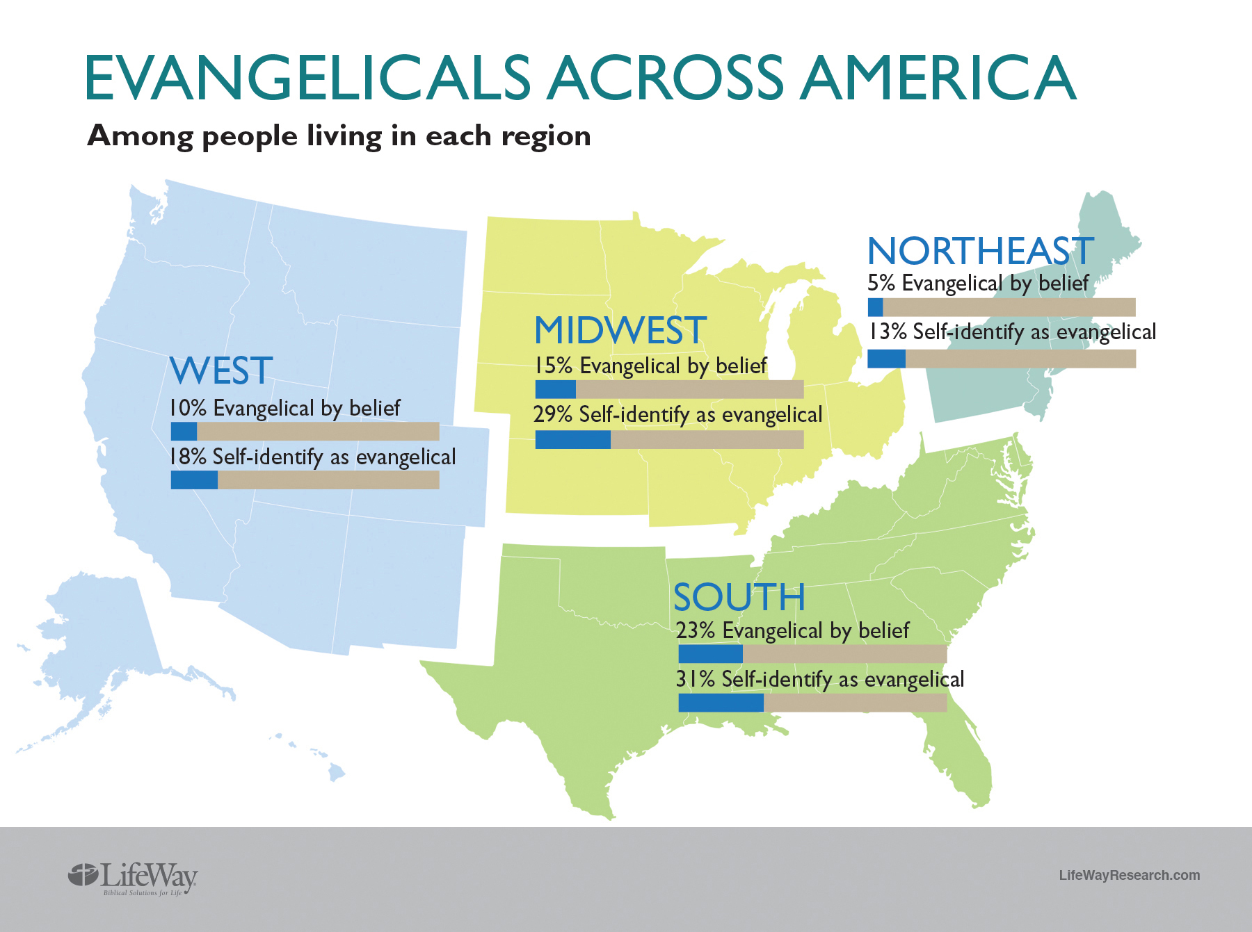 BP Evangelicals across America