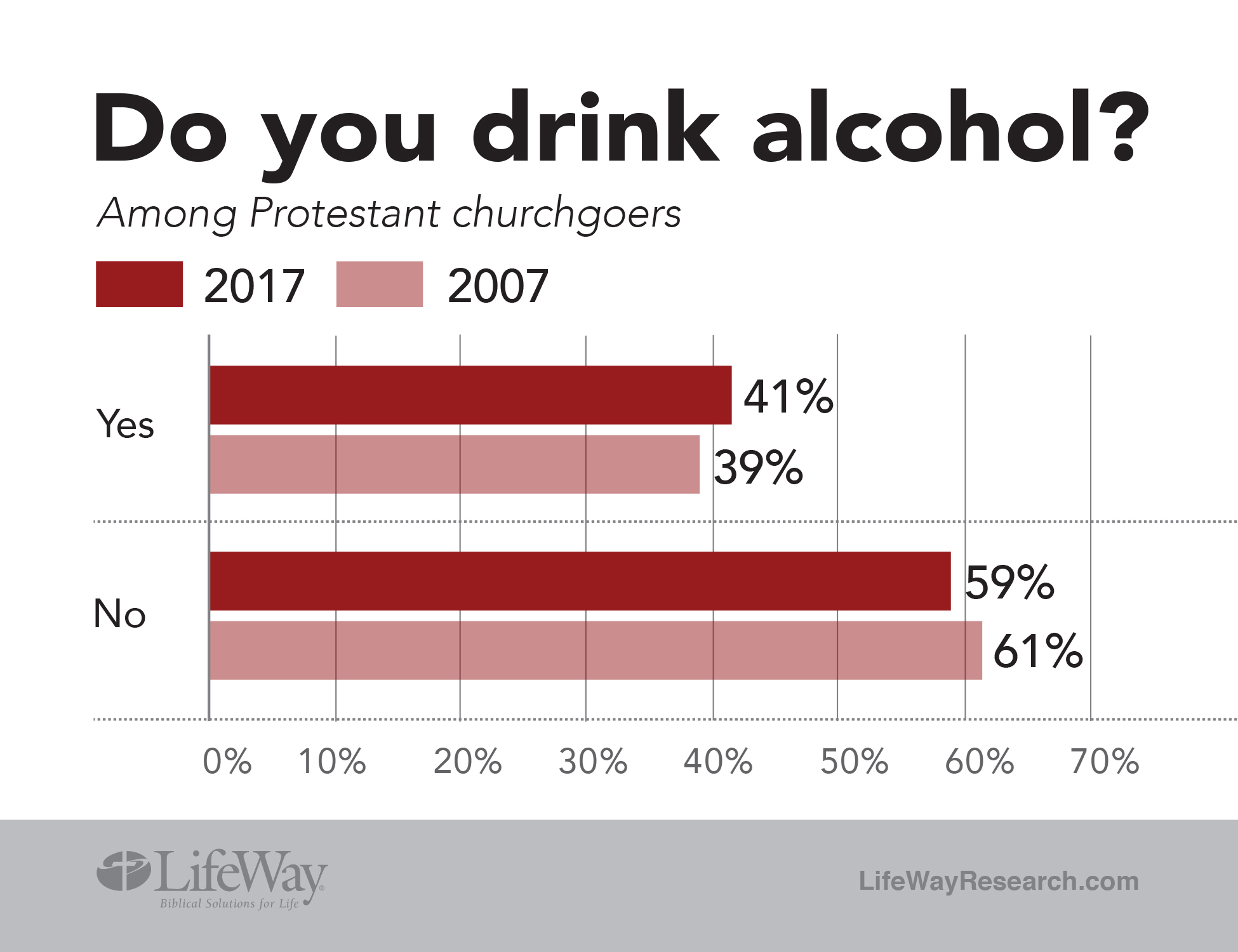 BP alcohol consumption