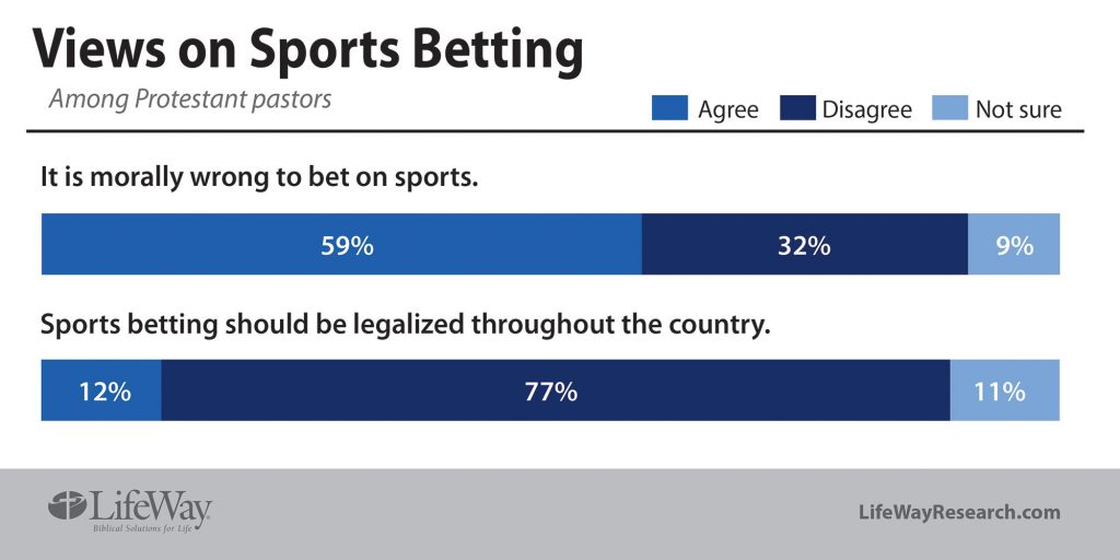 sports betting question