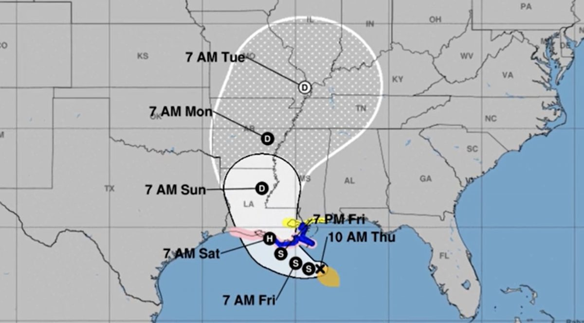 Hurricane Barry projections